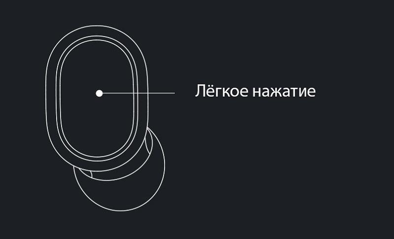 https://pcshop.ua/image/catalog/FotoOpis/%20Soocare/Redmi%20Airdots%2008.jpg