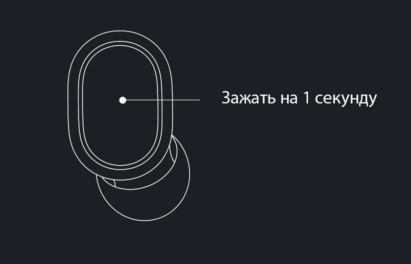 https://pcshop.ua/image/catalog/FotoOpis/%20Soocare/Redmi%20Airdots%2009.jpg